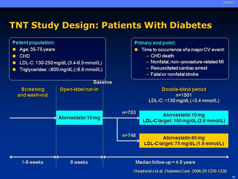 47LP267611 Patient population: Age: 35-75 years Age: 35-75 years CHD CHD LDL-C: 130-250 mg/dL (3.4-6.5 mmol/L) LDL-C: 130-250 mg/dL (3.4-6.5 mmol/L) T