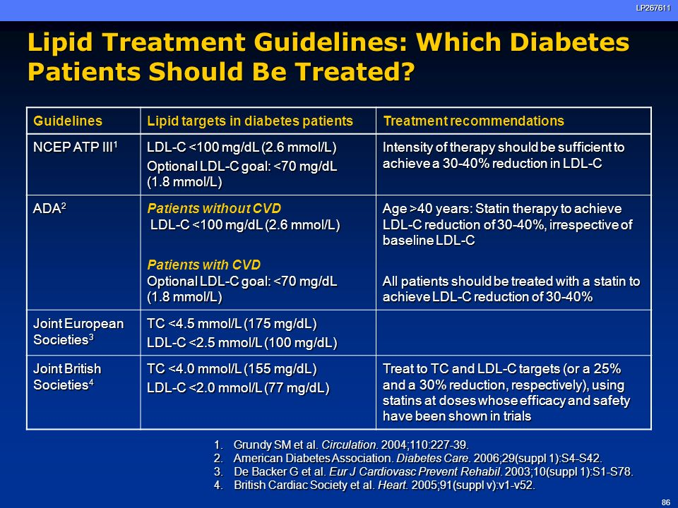 86LP267611 Lipid Treatment Guidelines: Which Diabetes Patients Should Be Treated? GuidelinesLipid targets in diabetes patientsTreatment recommendation