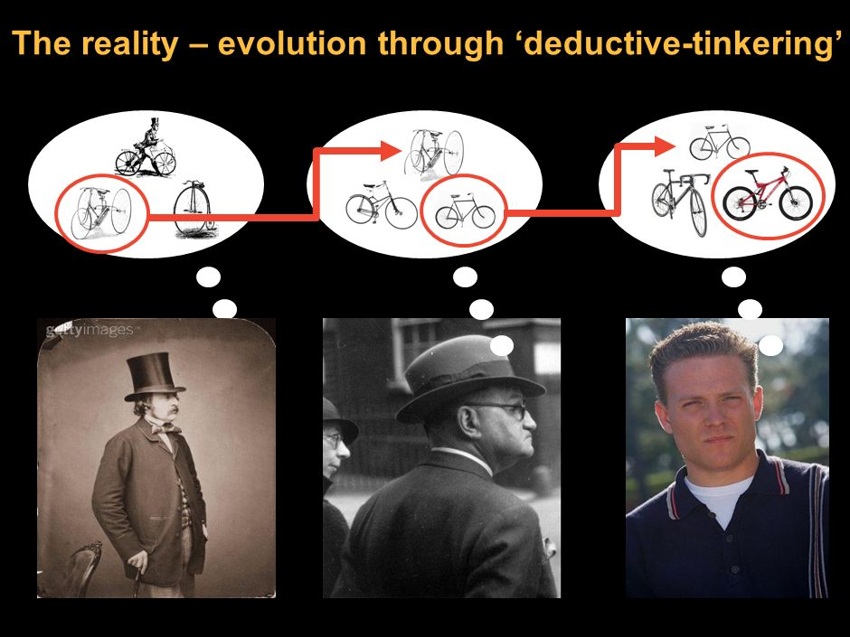 16 Who designed the modern bicycle?