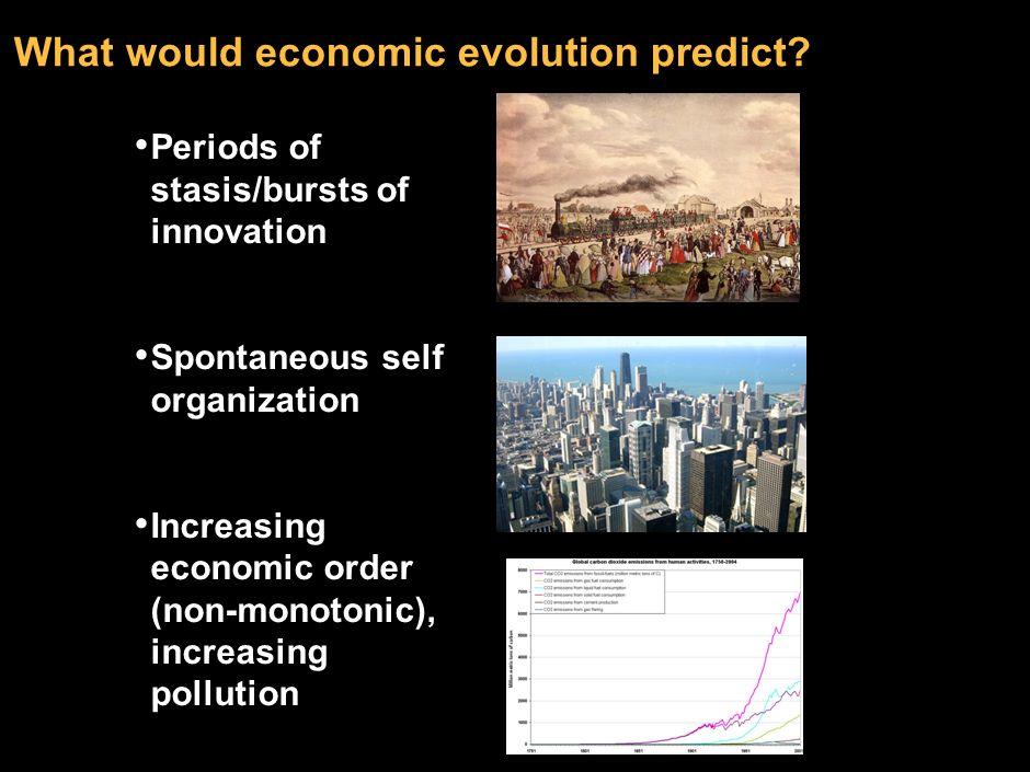 20 Business plan evolution works at three levels Individual mindsOrganizationsMarkets Independent booksellers A? E? D? 6? A+C? B+D+E? A? D? C?E? B?
