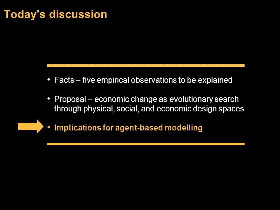21 What would economic evolution predict? Periods of stasis/bursts of innovation Spontaneous self organization Increasing economic order (non-monotoni
