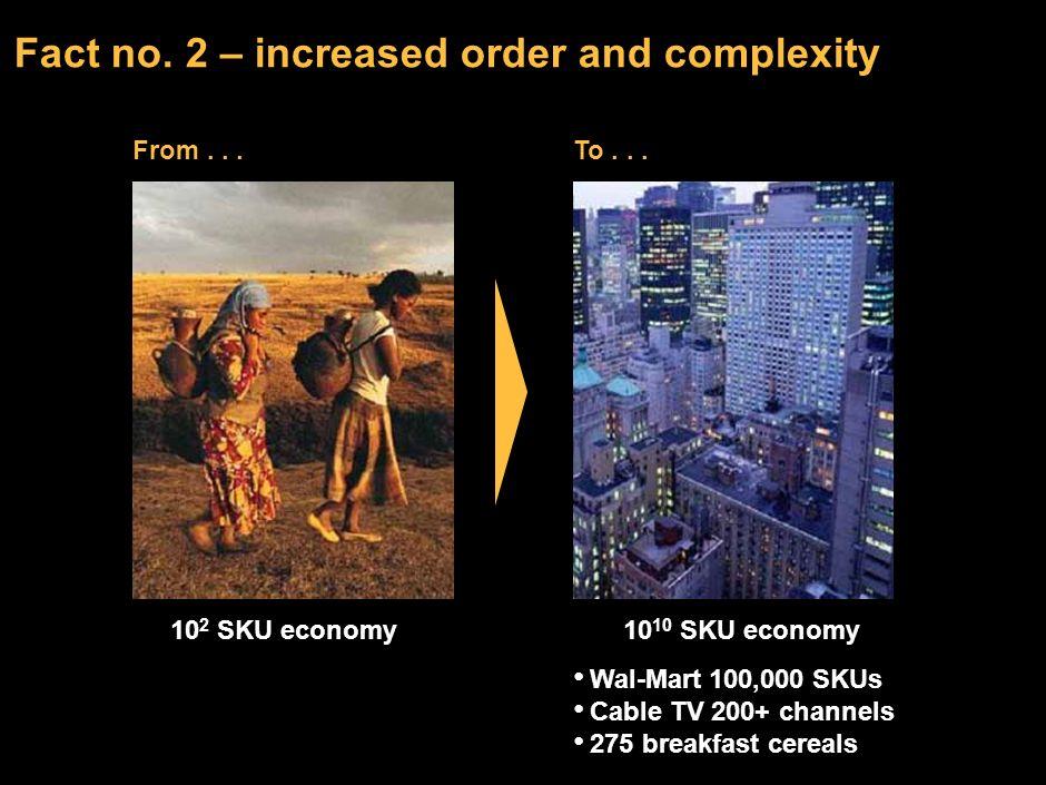 3 Fact no. 1 – discontinuous economic growth World GDP per capita, constant 1992 US$ Source:J. Bradford DeLong, U. Cal. Berkeley 2.5m BC to 2000 AD15,