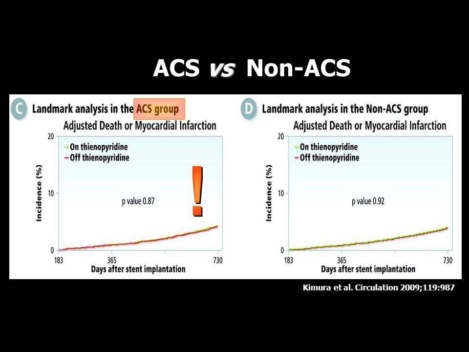 Kimura et al. Circulation 2009;119:987 vs ACS vs Non-ACS