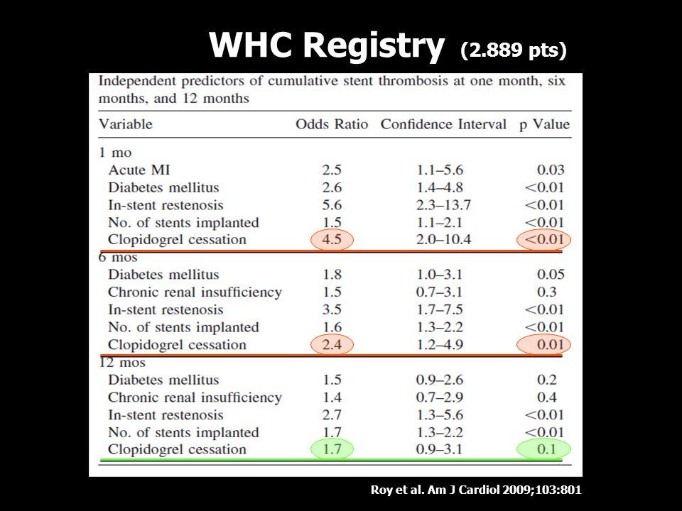 Roy et al. Am J Cardiol 2009;103:801 WHC Registry (2.889 pts)