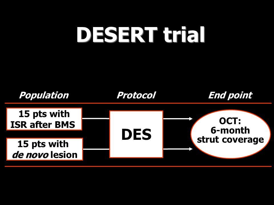 DESERT trial OCT: 6-month strut coverage Population Protocol End point DES 15 pts with de novo de novo lesion 15 pts with ISR after BMS