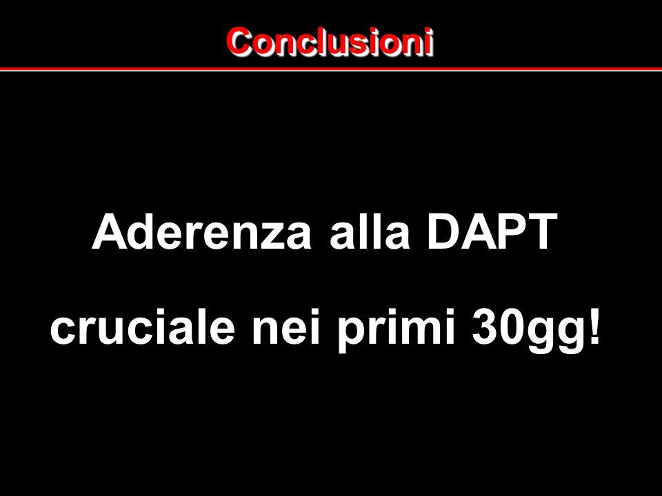 ConclusioniConclusioni Aderenza alla DAPT cruciale nei primi 30gg!