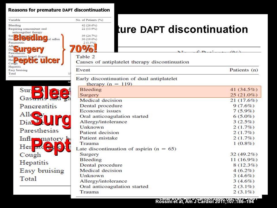 Bleeding Surgery Peptic ulcer Bleeding Surgery Peptic ulcer 70% ! Latib et al, Am J Cardiol 2008;102:1477–1481 Reasons for premature DAPT discontinuat