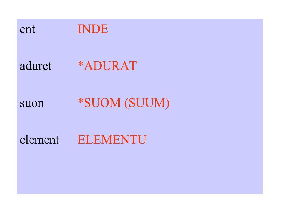 entINDE aduret*ADURAT suon*SUOM (SUUM) elementELEMENTU