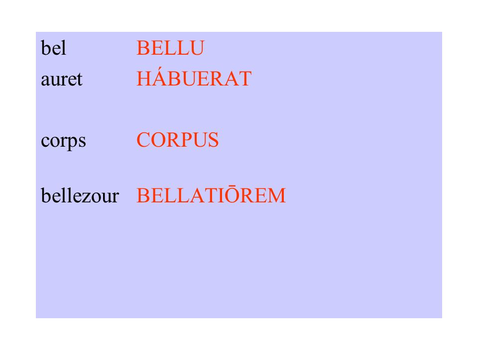 belBELLU auretHÁBUERAT corpsCORPUS bellezourBELLATIŌREM