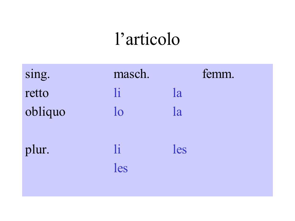 larticolo sing. masch. femm. rettolila obliquolola plur.liles les