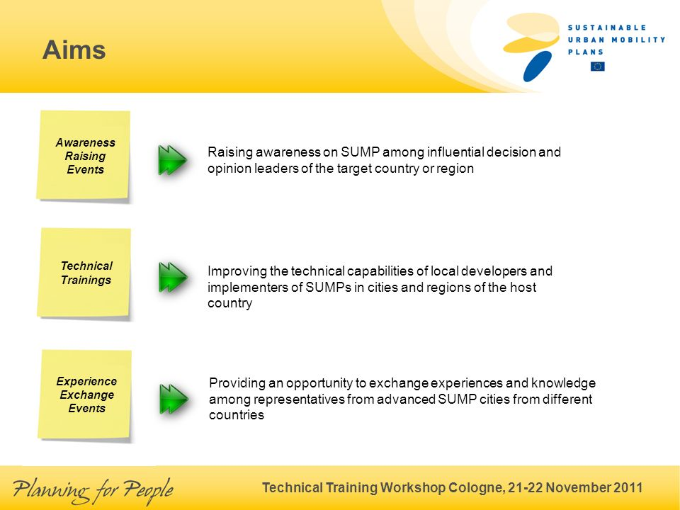 Technical Training Workshop Cologne, 21-22 November 2011 Experience Exchange Events Aims Awareness Raising Events Raising awareness on SUMP among infl