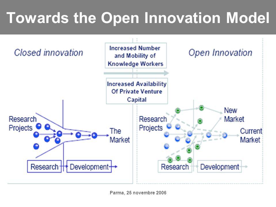 Parma, 25 novembre 2006 Towards the Open Innovation Model