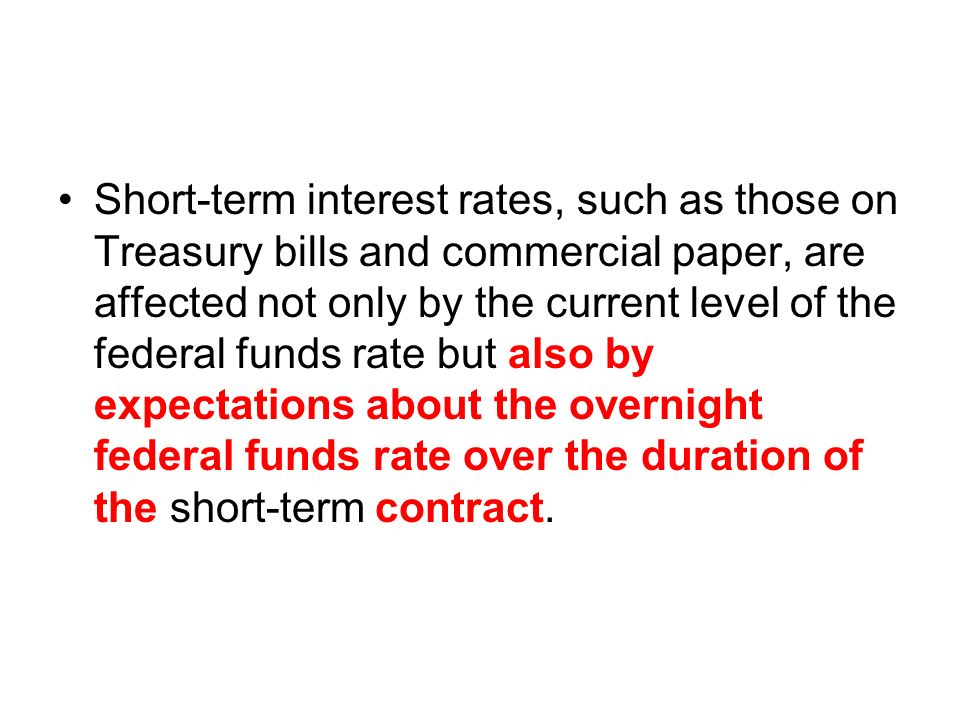 Short-term interest rates, such as those on Treasury bills and commercial paper, are affected not only by the current level of the federal funds rate but also by expectations about the overnight federal funds rate over the duration of the short-term contract.