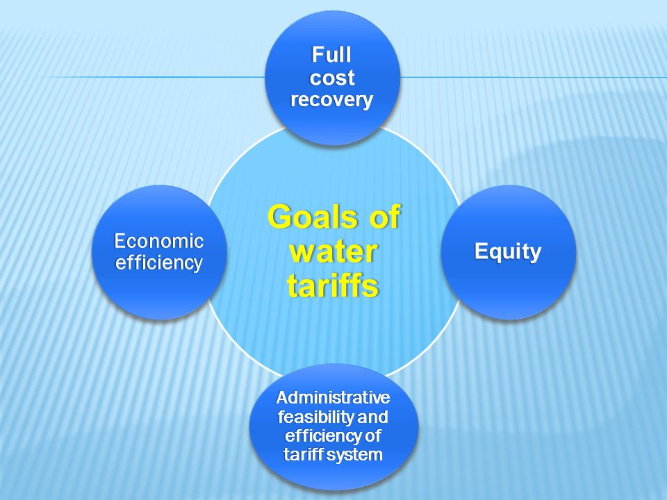 Goals of water tariffs Full cost recovery Equity Administrative feasibility and efficiency of tariff system Economic efficiency