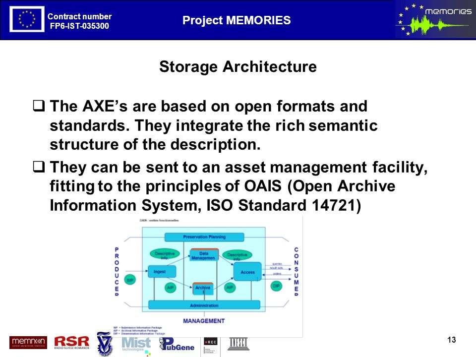 The European Project MEMORIES goals and first results Contract number FP6-IST-035300 Project MEMORIES Contract number FP6-IST-035300 Storage Architecture The AXEs are based on open formats and standards.