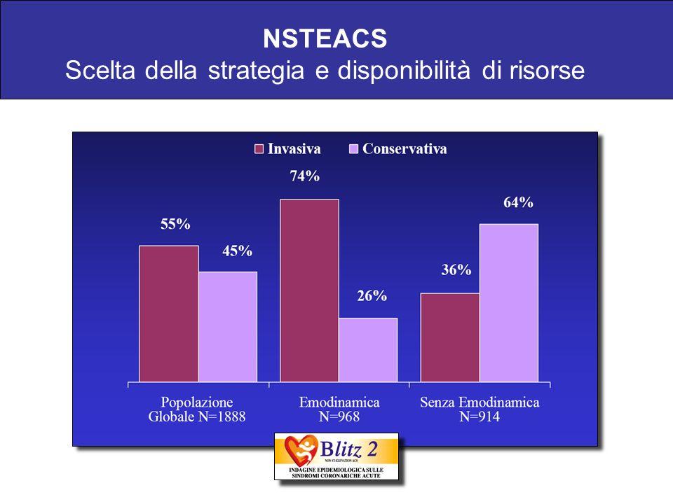 NSTEACS Scelta della strategia e disponibilità di risorse
