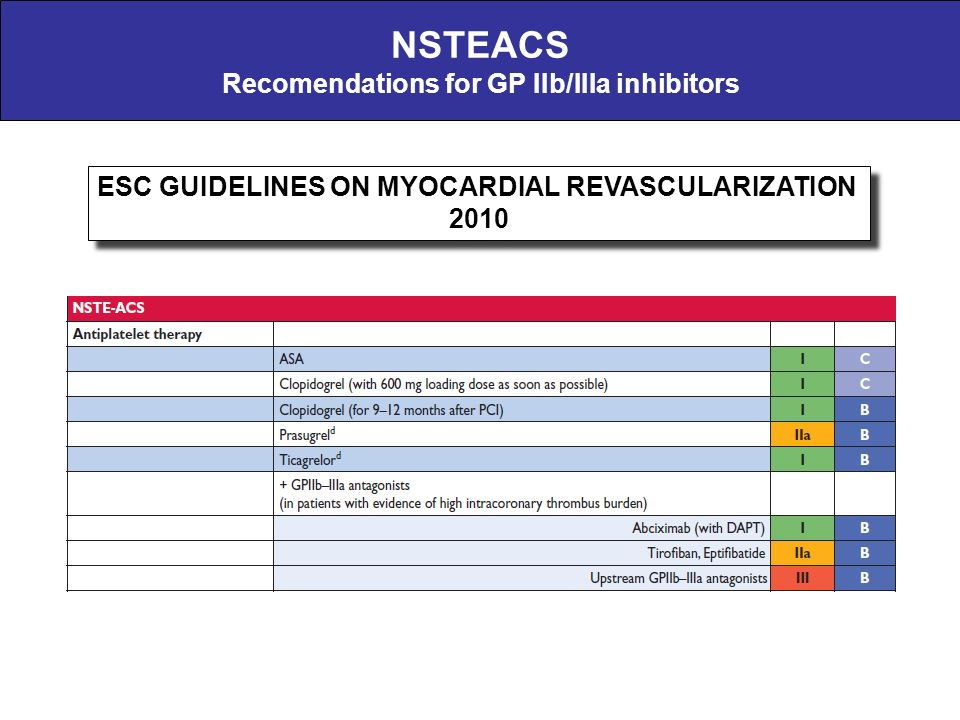 NSTEACS Recomendations for GP IIb/IIIa inhibitors ESC GUIDELINES ON MYOCARDIAL REVASCULARIZATION 2010 ESC GUIDELINES ON MYOCARDIAL REVASCULARIZATION 2010
