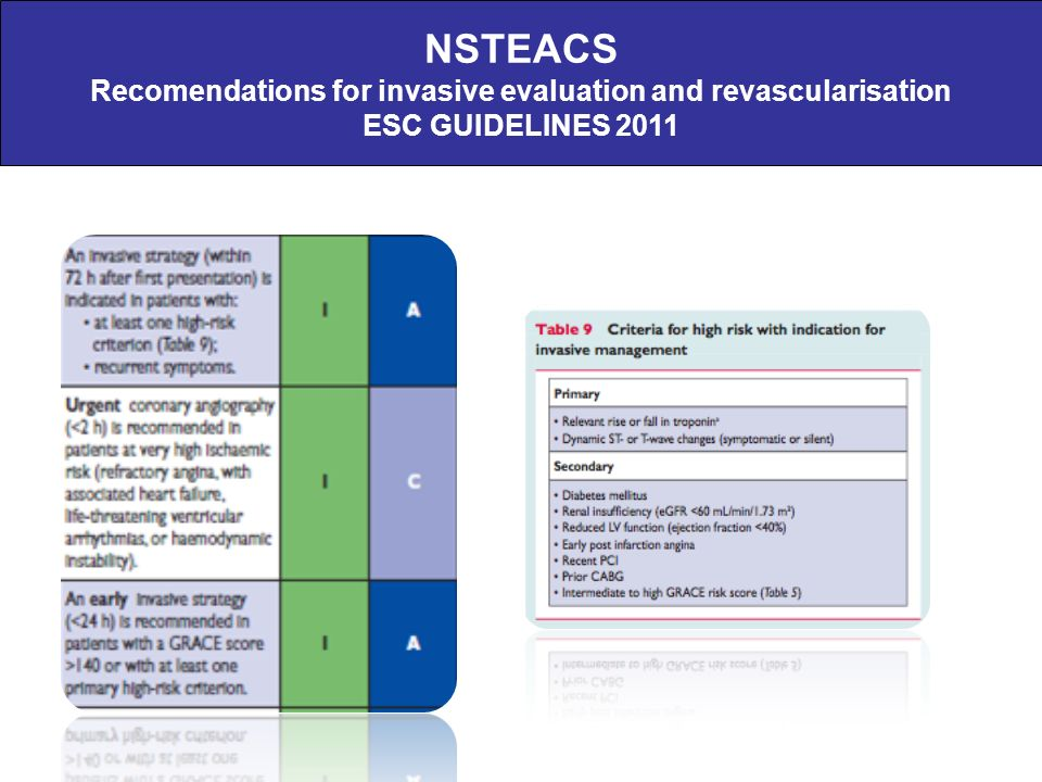 NSTEACS Recomendations for invasive evaluation and revascularisation ESC GUIDELINES 2011