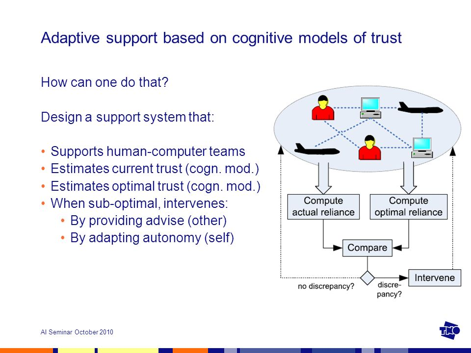AI Seminar October 2010 Adaptive support based on cognitive models of trust How can one do that.