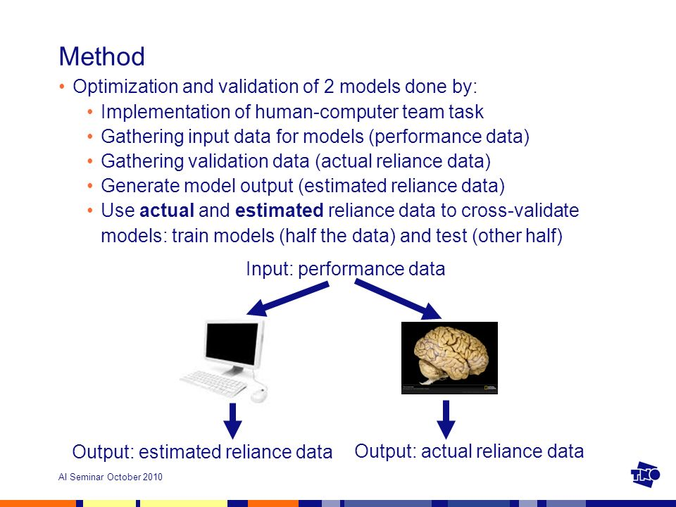 AI Seminar October 2010 Method Optimization and validation of 2 models done by: Implementation of human-computer team task Gathering input data for models (performance data) Gathering validation data (actual reliance data) Generate model output (estimated reliance data) Use actual and estimated reliance data to cross-validate models: train models (half the data) and test (other half) Input: performance data Output: estimated reliance data Output: actual reliance data