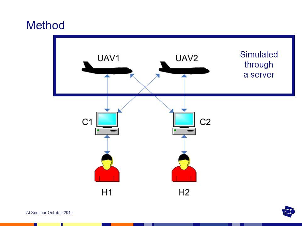 AI Seminar October 2010 Method Simulated through a server