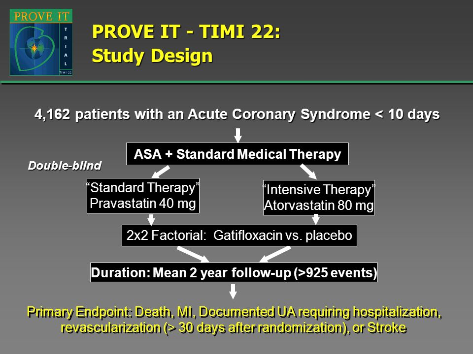 4,162 patients with an Acute Coronary Syndrome < 10 days ASA + Standard Medical Therapy Standard Therapy Pravastatin 40 mg Intensive Therapy Atorvasta