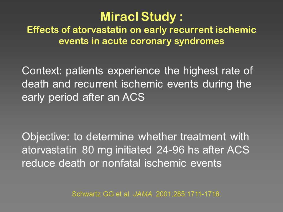 3086 patients 24 to 96 hours (mean 63 hours) Men and women aged 18 years Unstable angina or acute MI TC 270 mg/dL Excluded if planned/anticipated coronary revascularization Atorvastatin 80 mg (n=1538) Placebo (n=1548) 16 weeks Myocardial Ischemia Reduction With Aggressive Cholesterol Lowering (MIRACL): Study Design Patient population Composite of death, nonfatal acute MI, cardiac arrest with resuscitation, or recurrent symptomatic myocardial ischemia requiring rehospitalization Primary efficacy end point Schwartz GG et al.