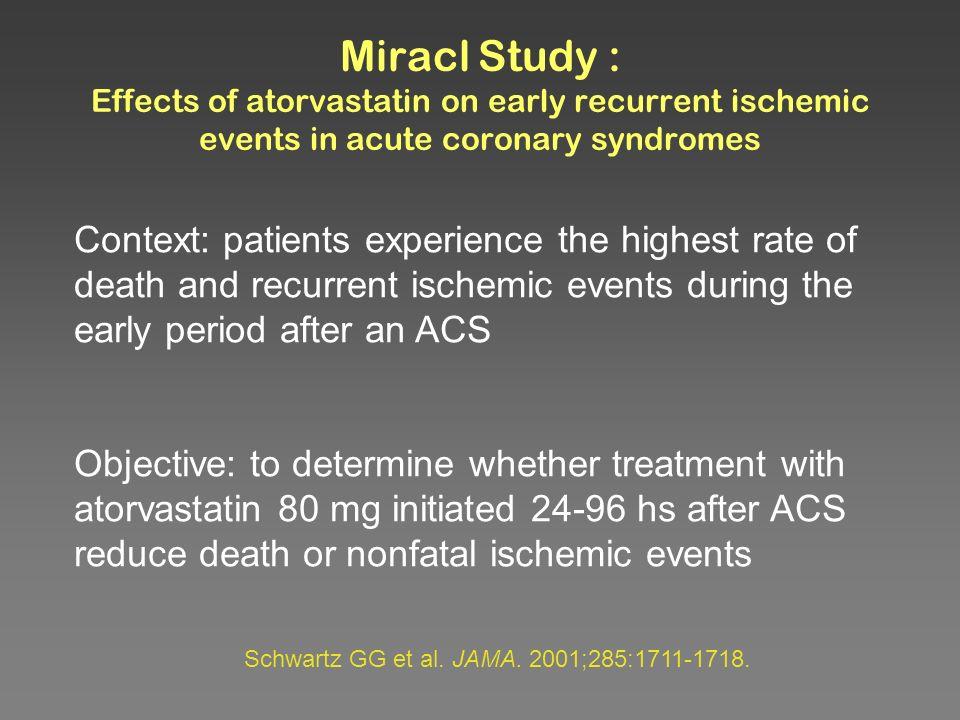 Conclusioni 1 La terapia intensiva con atorvastatina 80mg ha dimostrato vs placebo o terapia standard con statine, un beneficio precoce nei pazienti con SCA sottoposti o meno a rivascolarizzazione prevalentemente rappresentato da riduzione di recidiva ischemica