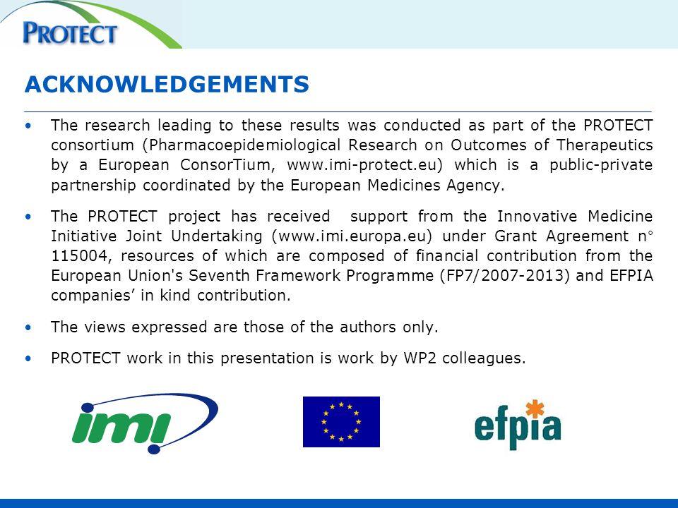 Characteristics of 6 EU DBs 13 DatabaseCoding diagnoses Coding drugs Start yearNation wide GPRDReadBNF20017% UK MondrianICPC ICD ATC199190% NL (pharmacy) 0.6% NL (GP) BifapICPCATC2001 7% ES Danish registriesICDATC1994 (med prod) 1977 (pat register) 100% DK THINREADBNF2003 5.7% UK Bavarian ClaimsICDATC2001 84% (Bavaria)