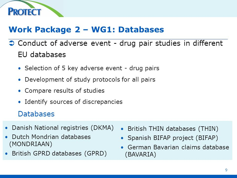 20 Work Package 2 – WG2: Confounding Progress status Guideline for conduct of simulation studies –Propensity score methods –Instrumental variable methods First results –Usefulness of measures for balance for reporting of the amount of balance reached in PS analysis and selecting the final PS model –Comparison of methods to control for time-dependent confounding –Evaluation of IV in case-control and cohort studies