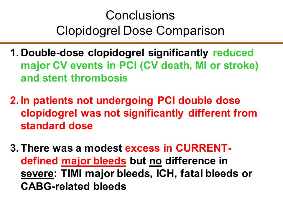 Conclusions Clopidogrel Dose Comparison 1.Double-dose clopidogrel significantly reduced major CV events in PCI (CV death, MI or stroke) and stent thro