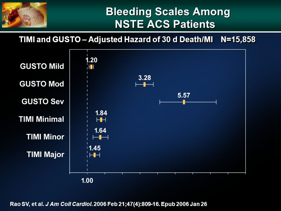 Bleeding Scales Among NSTE ACS Patients Bleeding Scales Among NSTE ACS Patients Rao SV, et al. J Am Coll Cardiol. 2006 Feb 21;47(4):809-16. Epub 2006