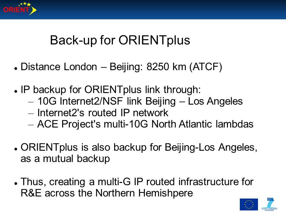 Back-up for ORIENTplus Distance London – Beijing: 8250 km (ATCF) IP backup for ORIENTplus link through: – 10G Internet2/NSF link Beijing – Los Angeles