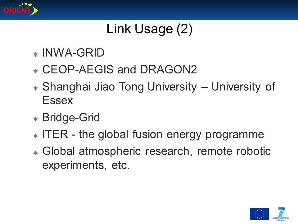 INWA-GRID CEOP-AEGIS and DRAGON2 Shanghai Jiao Tong University – University of Essex Bridge-Grid ITER - the global fusion energy programme Global atmo