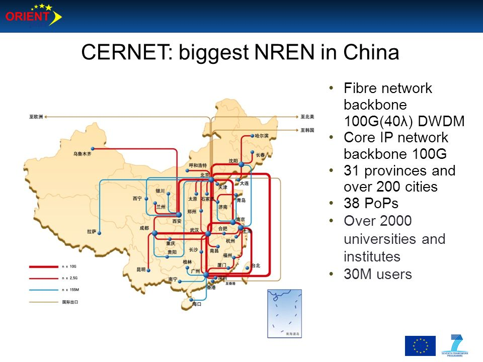 CERNET: biggest NREN in China Fibre network backbone 100G(40λ) DWDM Core IP network backbone 100G 31 provinces and over 200 cities 38 PoPs Over 2000 u
