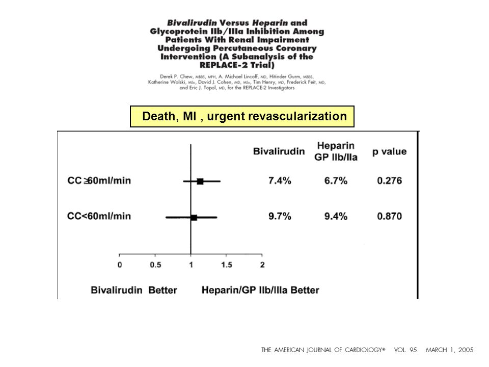 Death, MI, urgent revascularization