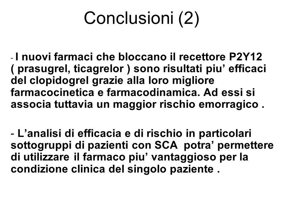 Conclusioni (2) - I nuovi farmaci che bloccano il recettore P2Y12 ( prasugrel, ticagrelor ) sono risultati piu efficaci del clopidogrel grazie alla loro migliore farmacocinetica e farmacodinamica.