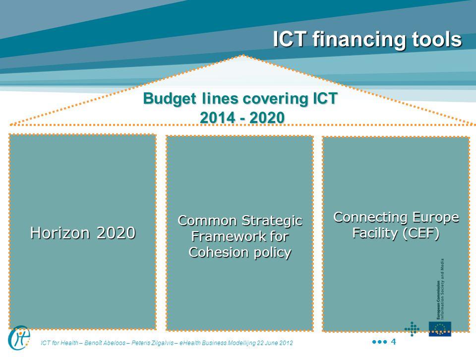 ICT for Health – Benoît Abeloos – Peteris Zilgalvis – eHealth Business Modellijng 22 June 2012 4 Horizon 2020 Common Strategic Framework for Cohesion