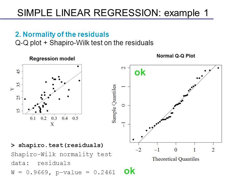 2. Normality of the residuals Q-Q plot + Shapiro-Wilk test on the residuals > shapiro.test(residuals) Shapiro-Wilk normality test data: residuals W =