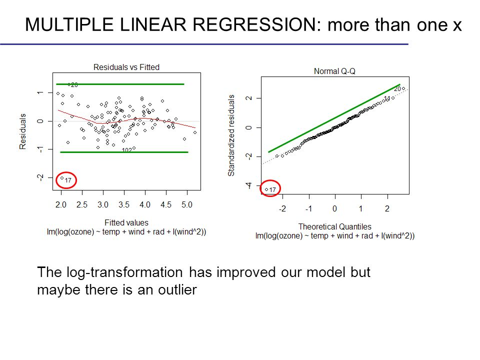 The log-transformation has improved our model but maybe there is an outlier MULTIPLE LINEAR REGRESSION: more than one x