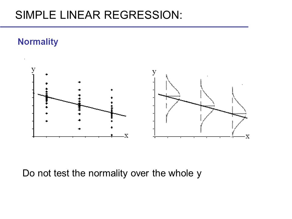 Normality SIMPLE LINEAR REGRESSION: Do not test the normality over the whole y