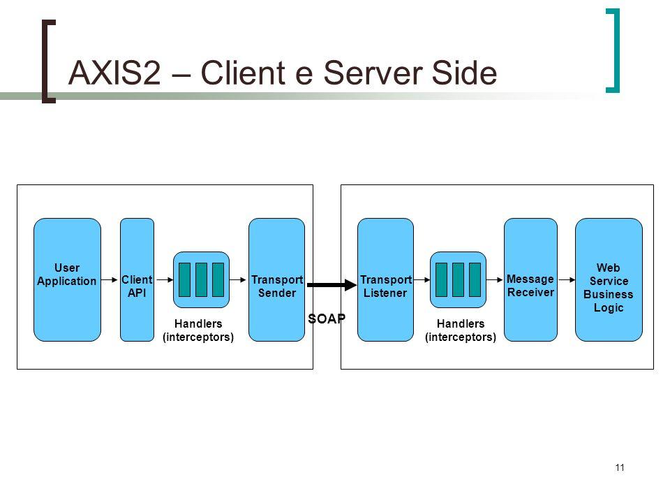11 AXIS2 – Client e Server Side User Application Client API Transport Sender Transport Listener Message Receiver Web Service Business Logic SOAP Handlers (interceptors)