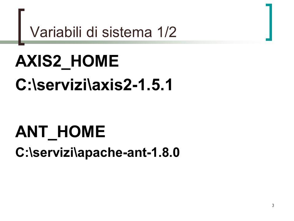 3 Variabili di sistema 1/2 AXIS2_HOME C:\servizi\axis2-1.5.1 ANT_HOME C:\servizi\apache-ant-1.8.0