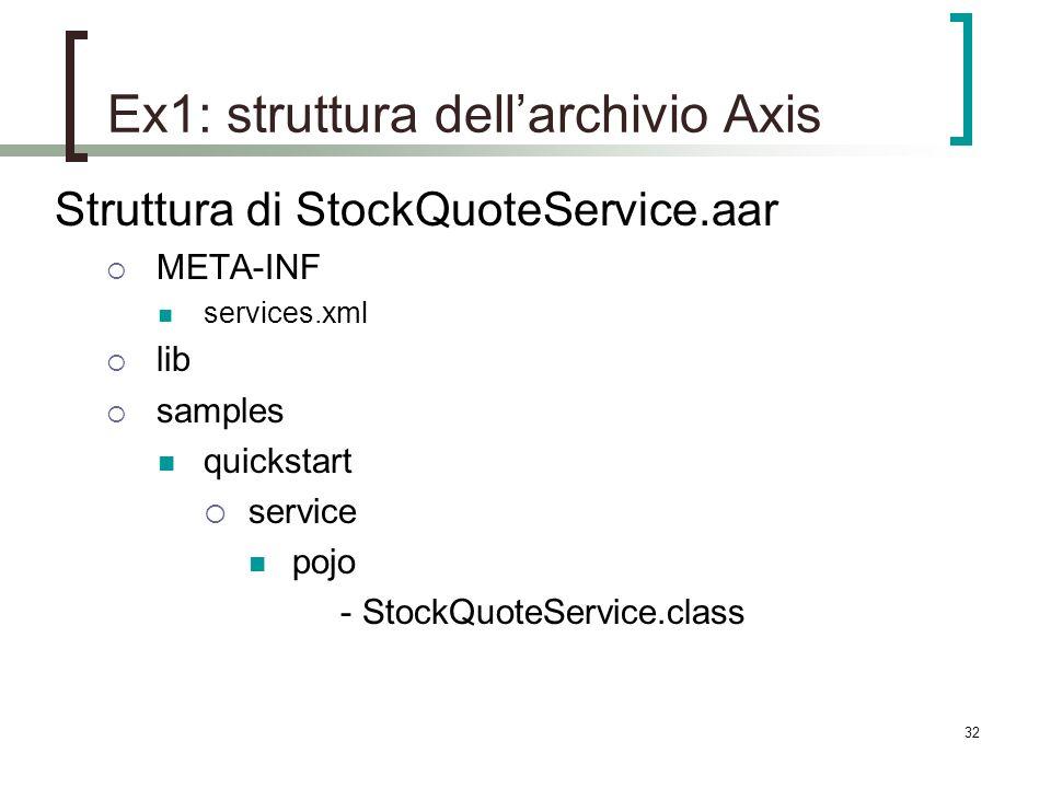 32 Ex1: struttura dellarchivio Axis Struttura di StockQuoteService.aar META-INF services.xml lib samples quickstart service pojo - StockQuoteService.class