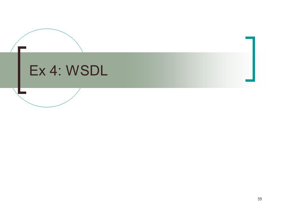 59 Ex 4: WSDL