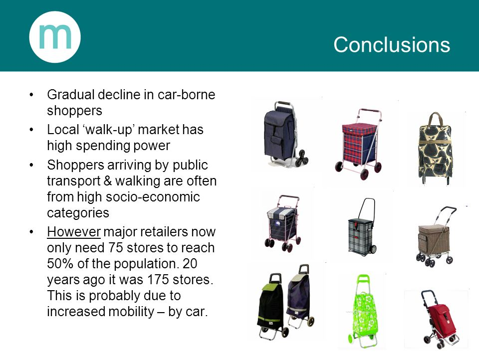 Gradual decline in car-borne shoppers Local walk-up market has high spending power Shoppers arriving by public transport & walking are often from high