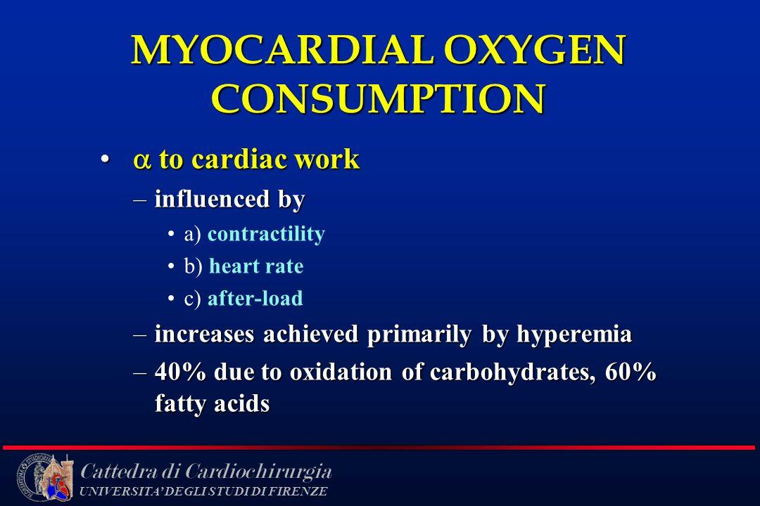 Cattedra di Cardiochirurgia UNIVERSITA DEGLI STUDI DI FIRENZE MYOCARDIAL OXYGEN CONSUMPTION to cardiac work to cardiac work –influenced by a) contract
