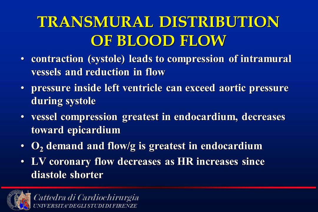 Cattedra di Cardiochirurgia UNIVERSITA DEGLI STUDI DI FIRENZE TRANSMURAL DISTRIBUTION OF BLOOD FLOW contraction (systole) leads to compression of intr