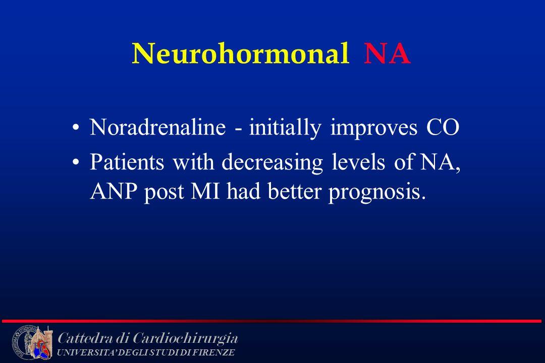 Cattedra di Cardiochirurgia UNIVERSITA DEGLI STUDI DI FIRENZE Neurohormonal NA Noradrenaline - initially improves CO Patients with decreasing levels o