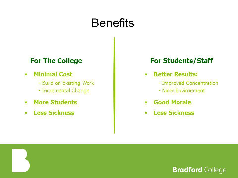 For The College Minimal Cost - Build on Existing Work - Incremental Change More Students Less Sickness For Students/Staff Better Results: - Improved C
